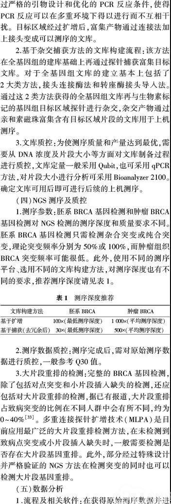 中国专家共识:乳腺癌易感基因的下一代测序技术检测流程标准规范