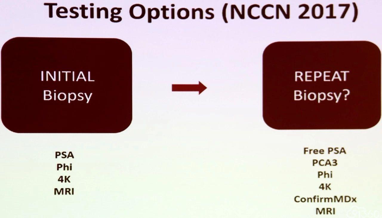 2017版NCCN指南推荐的检测选项