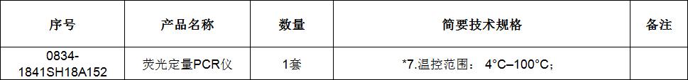 荧光定量PCR仪国际招标公告(1)