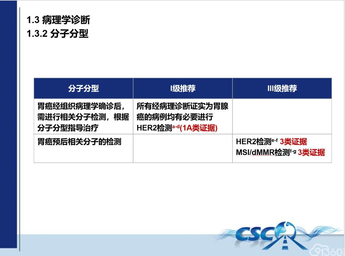 CGCC2018专访丨吴齐教授带你了解胃癌的内镜诊疗