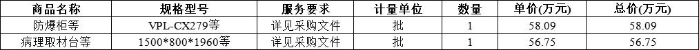 天津中医药大学病理取材台等设备 (项目编号:JG2018-140)中标公告