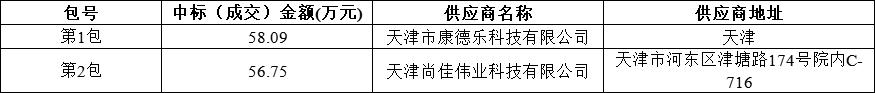 天津中医药大学 病理取材台等设备 (项目编号:JG2018-140)中标公告