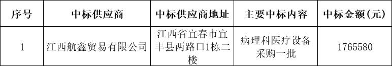 册亨县人民医院医疗设备采购项目(二次)中标(成交)公告