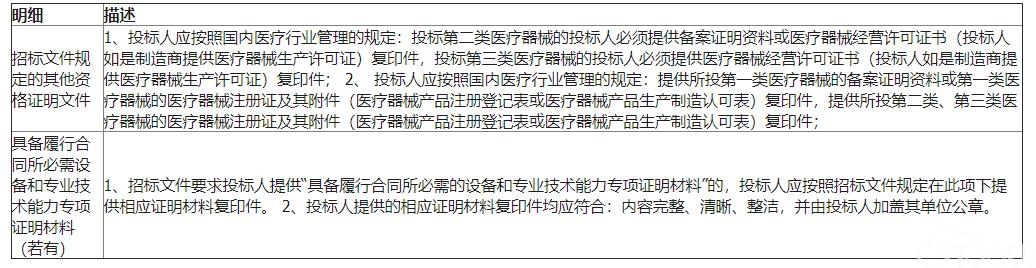长泰县医院病理诊断中心建设货物类采购项目招标公告