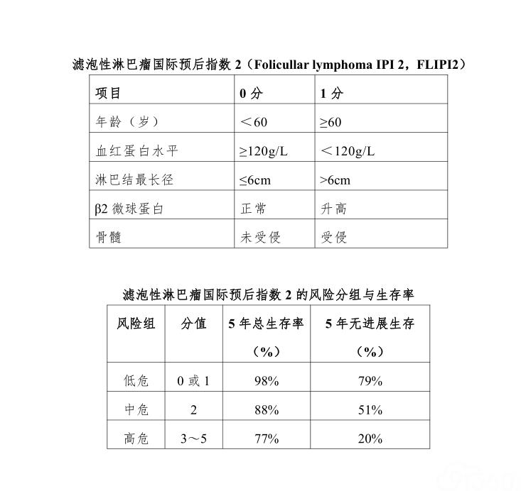 淋巴瘤诊疗规范