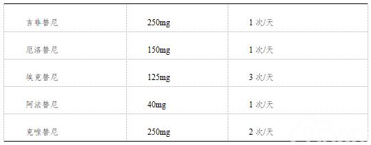 原发性肺癌诊疗规范(2018年版)