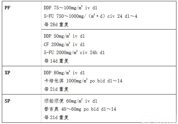 奥沙利铂+氟尿嘧啶类