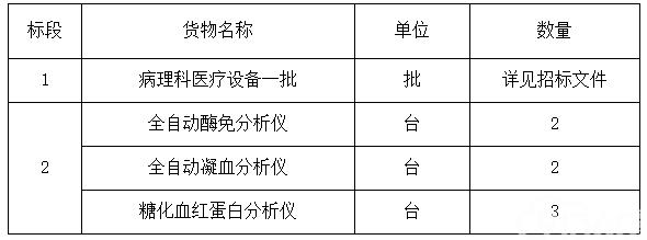 河南省中医院病理科医疗设备一批等采购项目2标段:全自动酶免分析仪、全自动凝血分析仪、糖化血红蛋白分析仪、1标段:病理科医疗设备一批