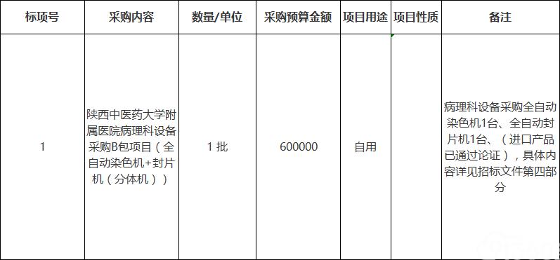 于陕西中医药大学附属医院病理科设备采购B包项目(全自动染色机+封片机(分体机))的采购结果公告